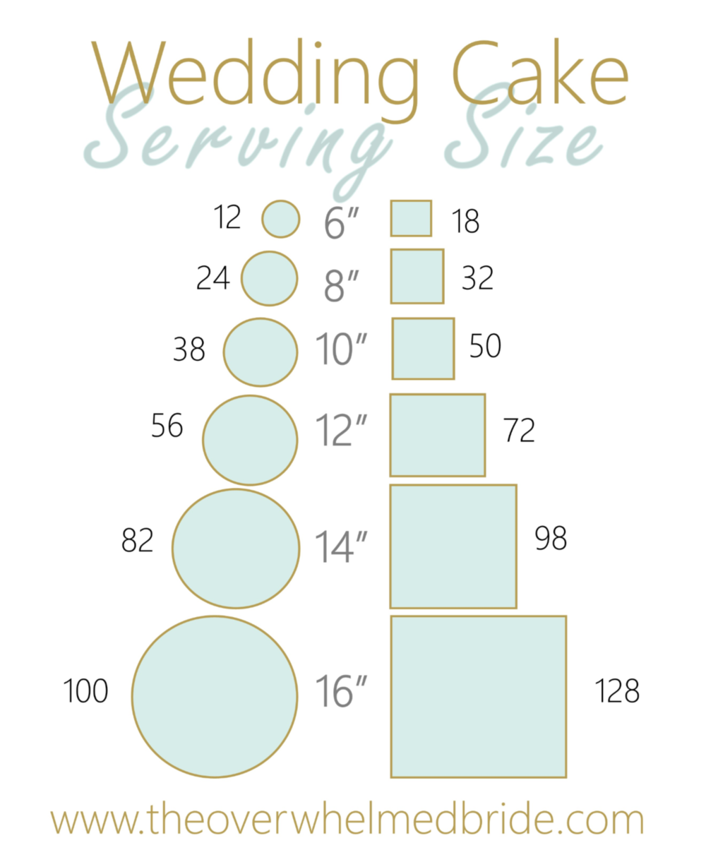 average size for a wedding cake wedding cake serving size the overwhelmed 10939