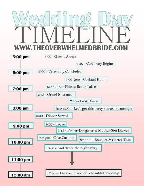 Wedding blog planning resources the overwhelmed bride wedding wedding day timeline pronofoot35fo Choice Image