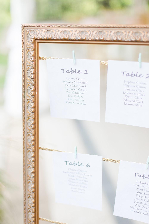 Unique Seating Charts - West Virginia Wedding Photographer - Wedding Venue