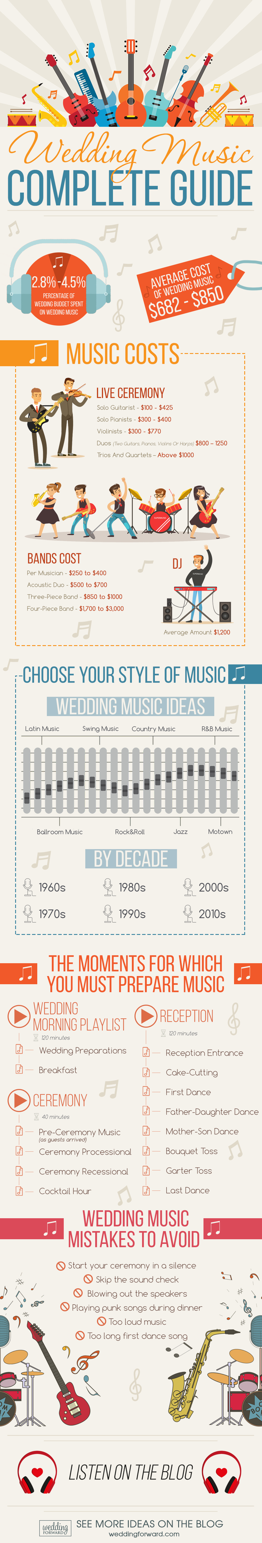 Wedding Music - Wedding Planning Timeline-Checklist