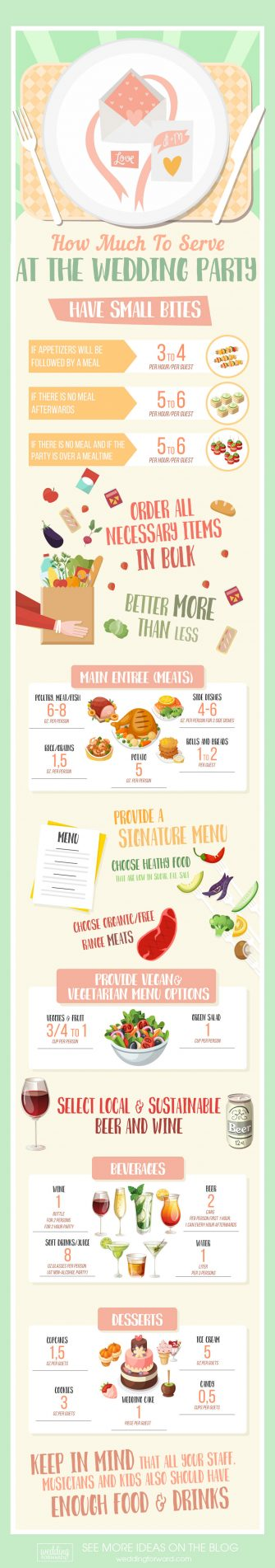 How much food to I need to order for my wedding - Wedding Planning Timeline-Checklist