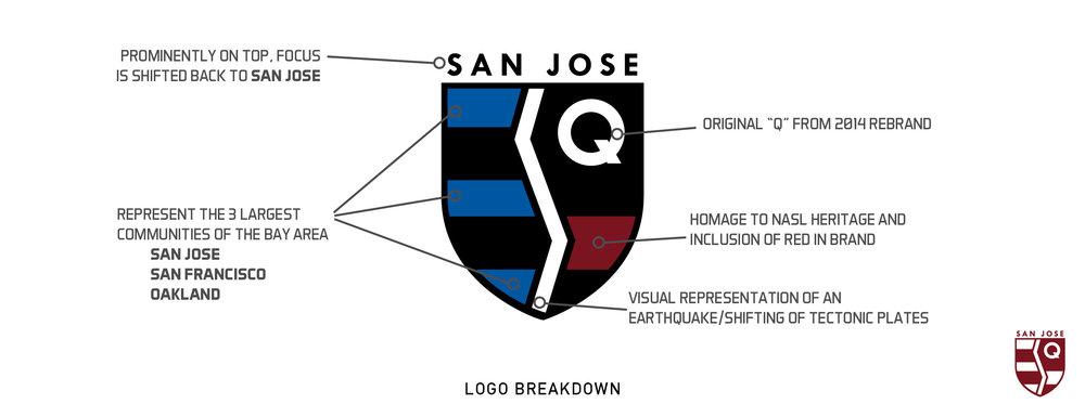 San Jose - Rebrand5.jpg