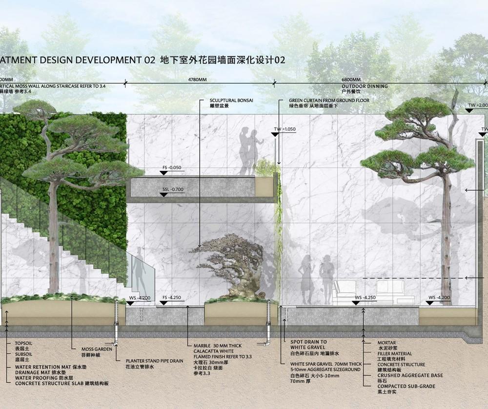 Morphis Resi Shanzhuang Elevation.jpg