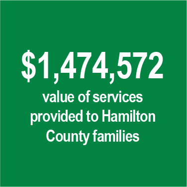 2019 Impact Update - Community Value.png