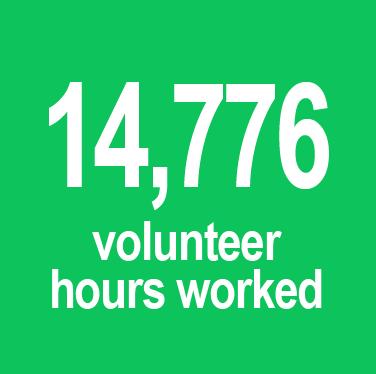 2019 Impact Update - Volunteer Hours.png