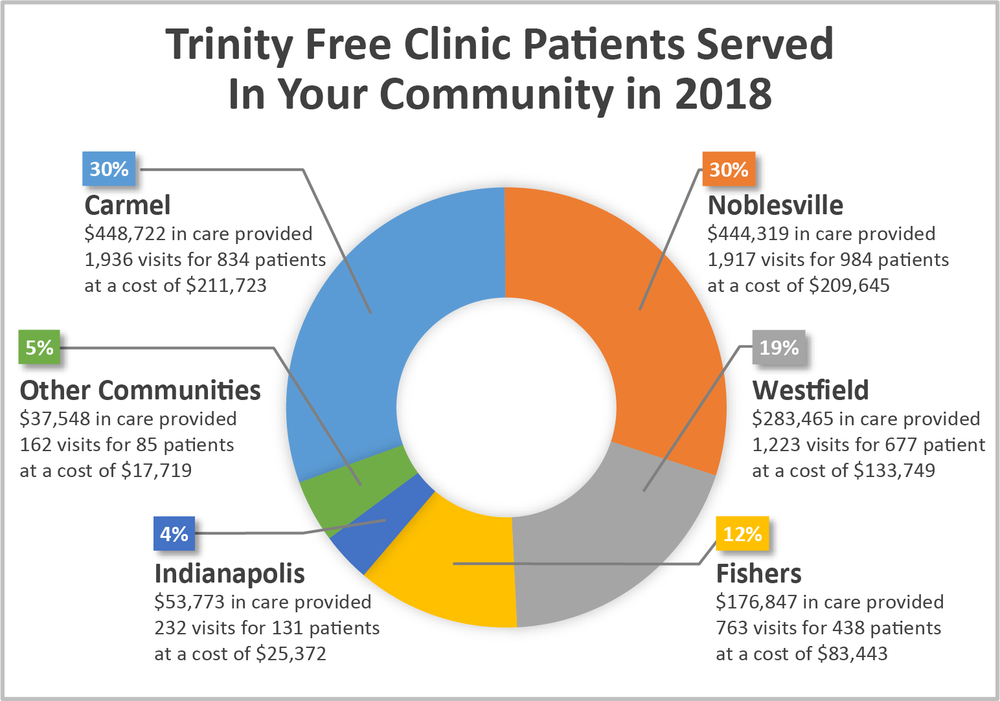 2018 TFC Patients by City - V2.png