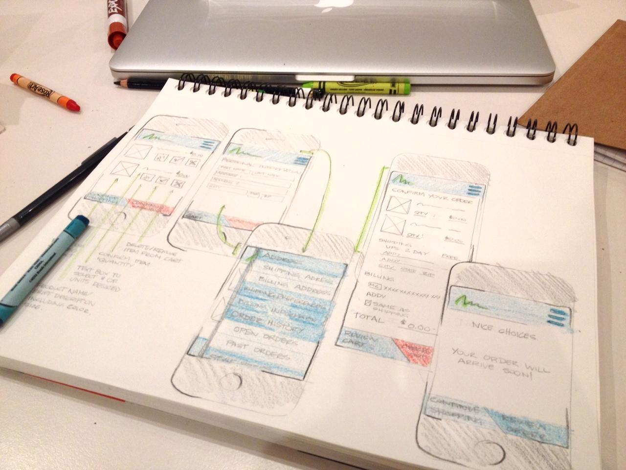 Prototyping… Crayola style.