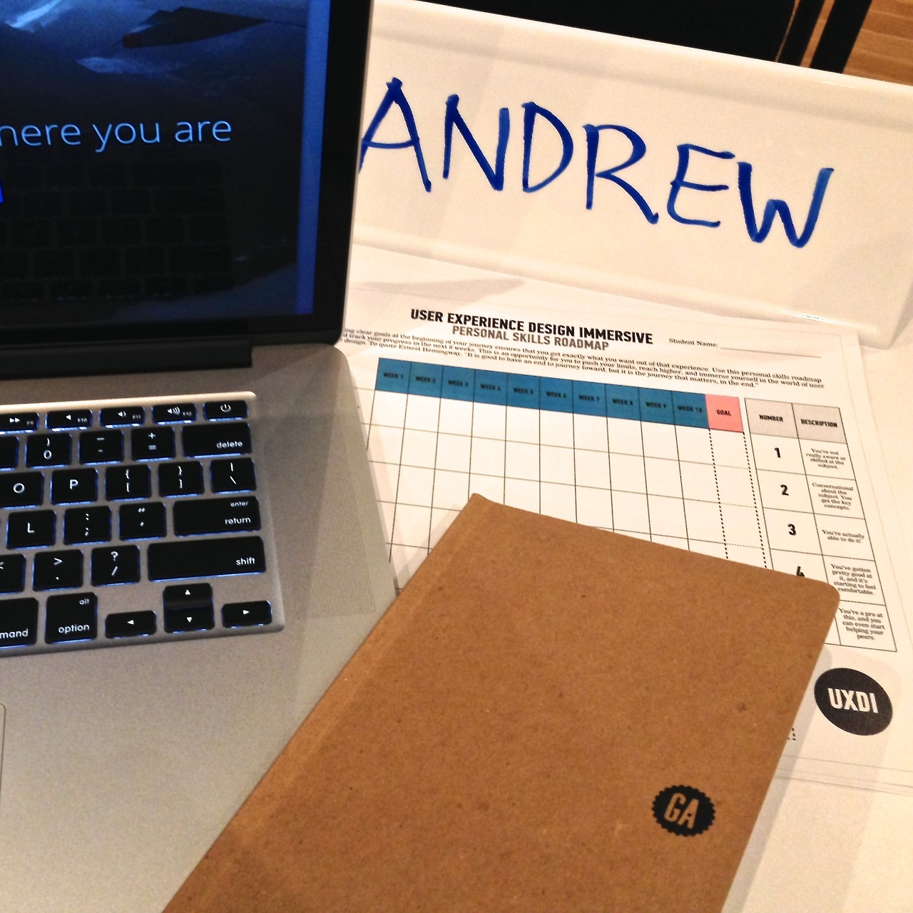 Workstation, name tags, progress reports, and swag… It's really all about the swag.
