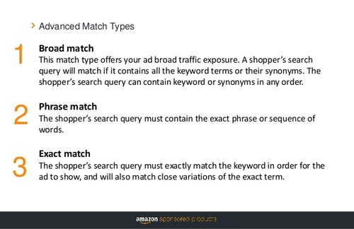 Amazon Match Offerings