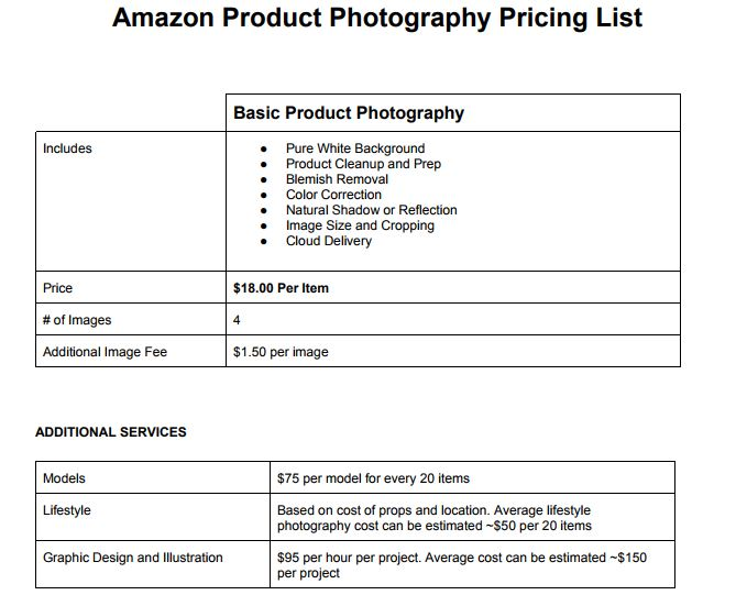amazon images and photography cost.JPG