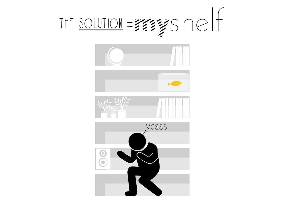 4 myshelf-the solution.png
