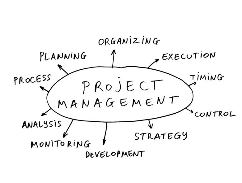 project-management-2.jpg