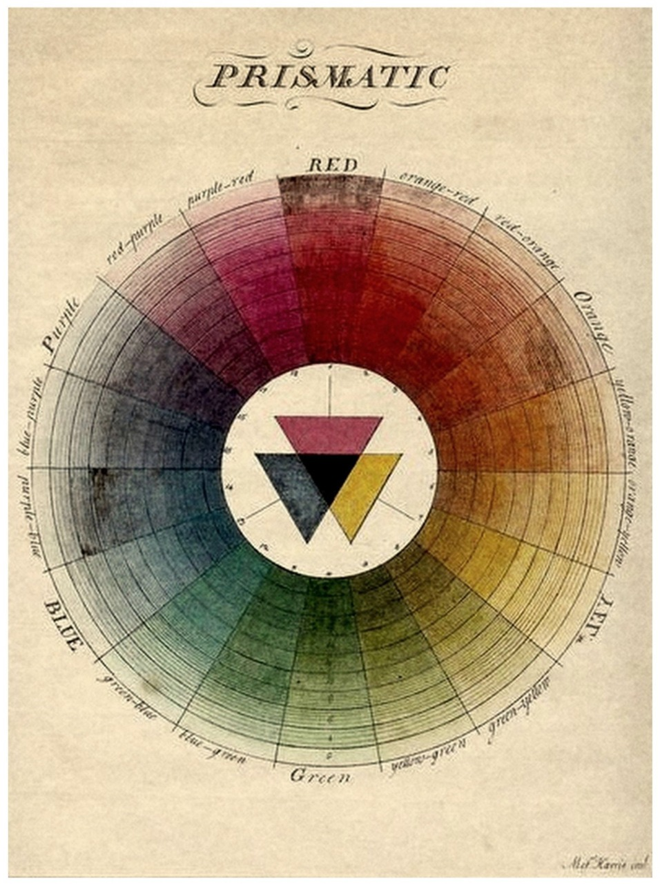 oblivionseeker :      Moses Harris,  The Natural System of Colour,   1766.