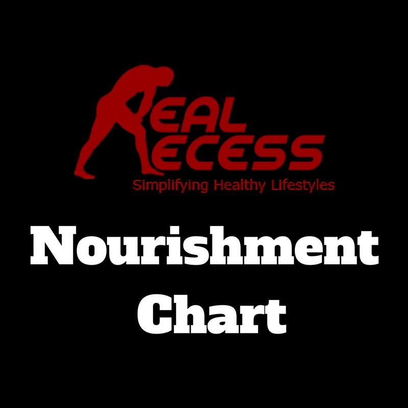 Recovery Chart.jpg