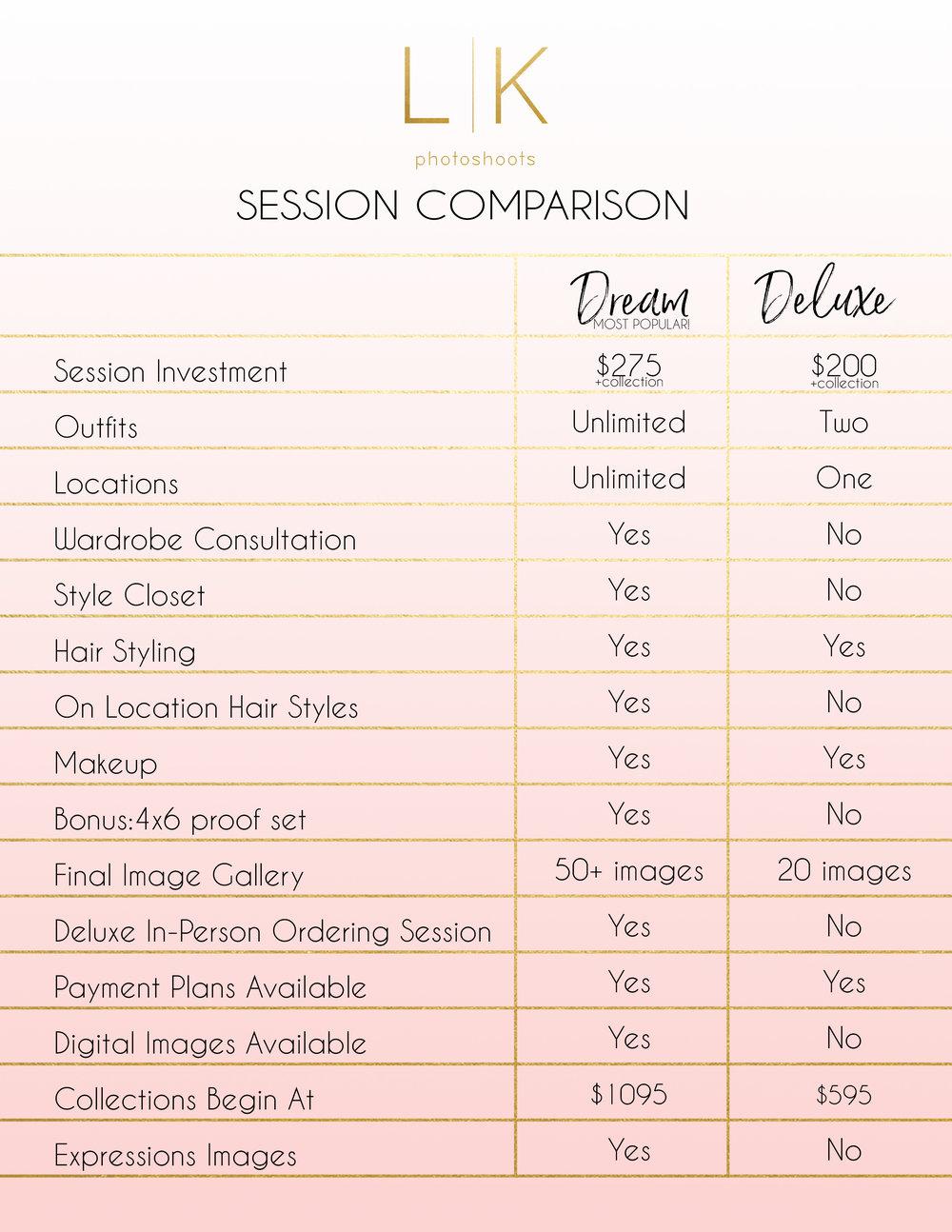 Session Comparison 2020.jpg