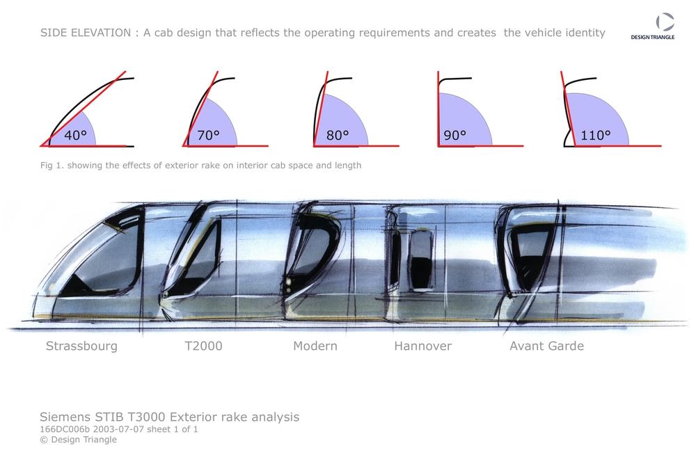 Design Triangle - STIB Brussels T3000 tram sketch.jpg