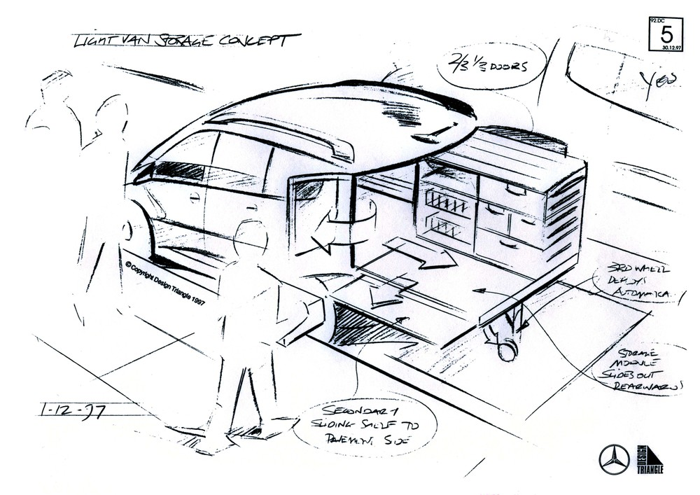 Design Triangle - Mercedes Vaneo Storage sketch 05 LOW.jpg