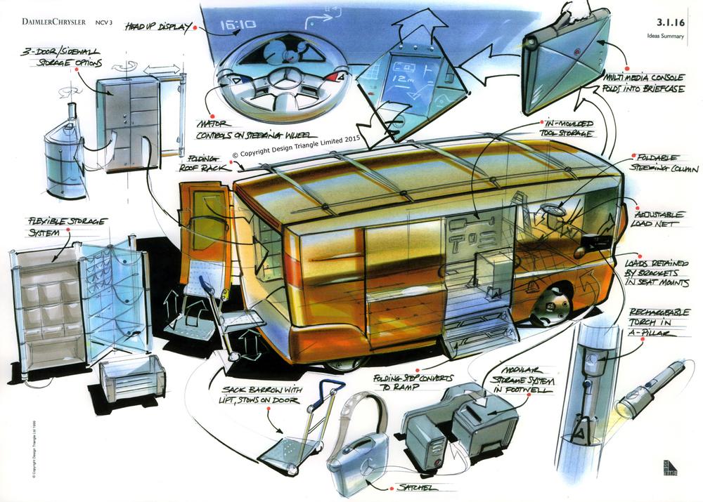 Design Triangle - Daimler Chrysler Mercedes NCV3 Van accesories sketch - COPYRIGHT.jpg