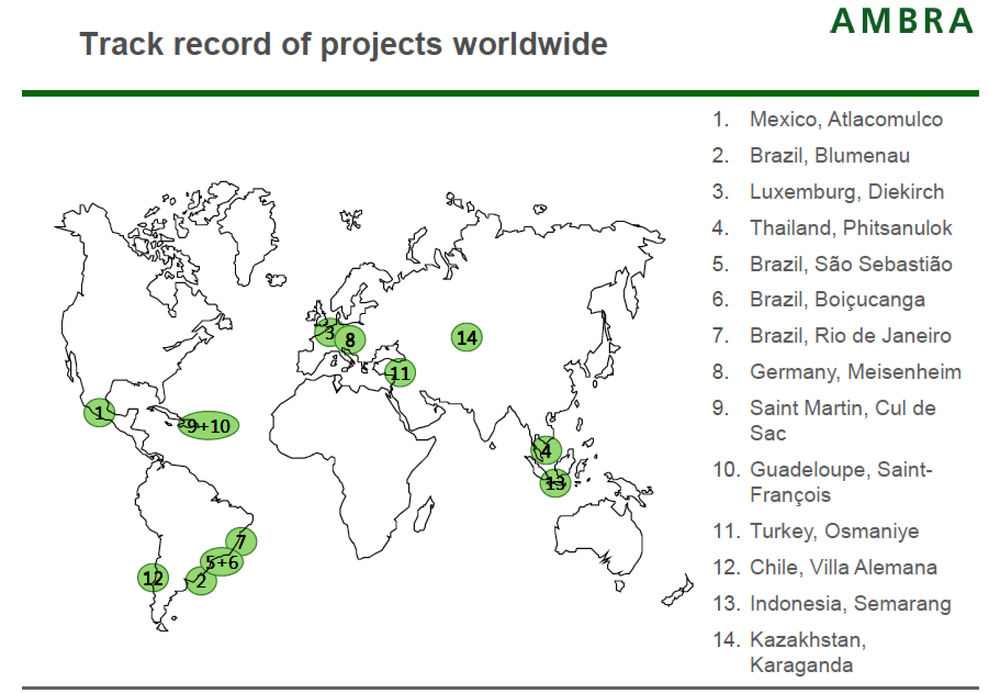 Worldwide Projects