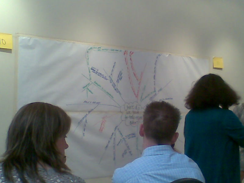 wwf-live-mind-mapping.jpg