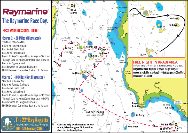 The Raymarine Island Race 2019 (Course subject to change)
