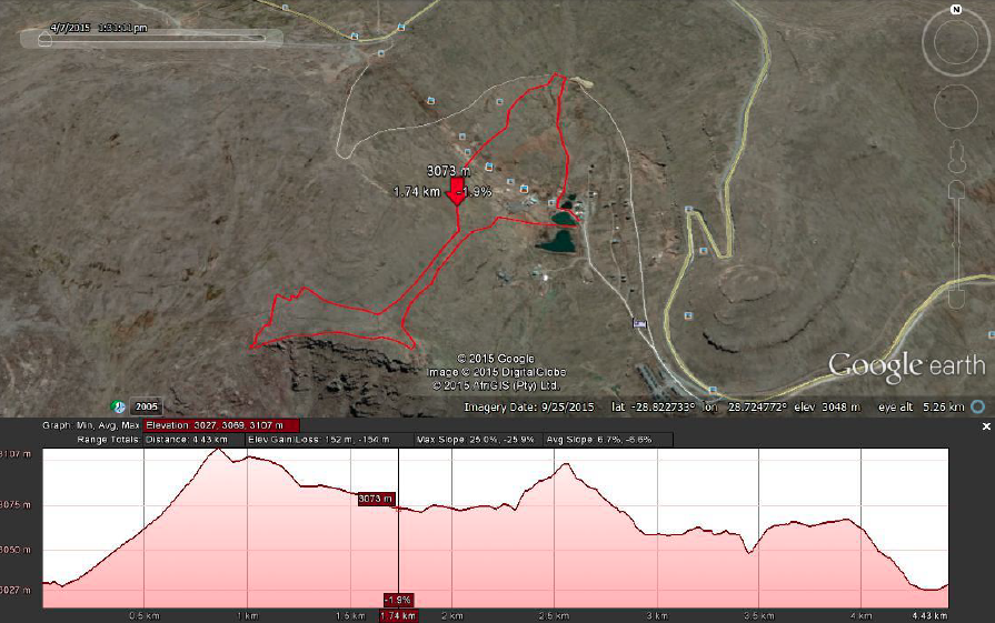 The Cross-country course will be a length of 5km with an elevation of 3047m.