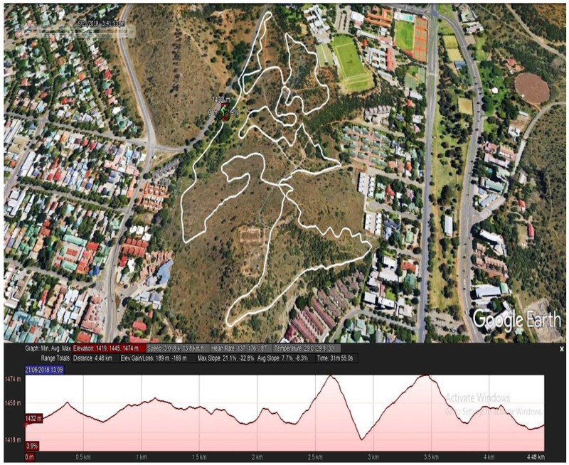 sa-mtb-champs-preliminary-route-map.jpg