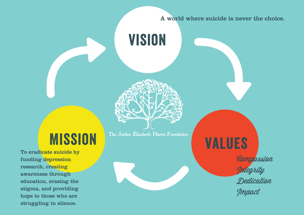 Mission, Vision, Values (1).png