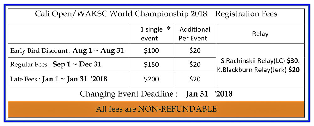 "* 1 Single event :  Long Cycle,  Jerk Only,  Snatch Only,  Biathlon or  Triathlon.                   • First 50 ""Judge's Course"" applicants will get $25 off from competition registration."