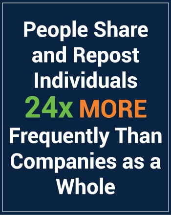 People Share and Repost Individuals 24x More Frequently Than Companies as a Whole.jpg