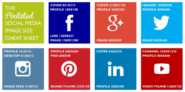 Pixilated Social Media Image Size Cheat Sheet