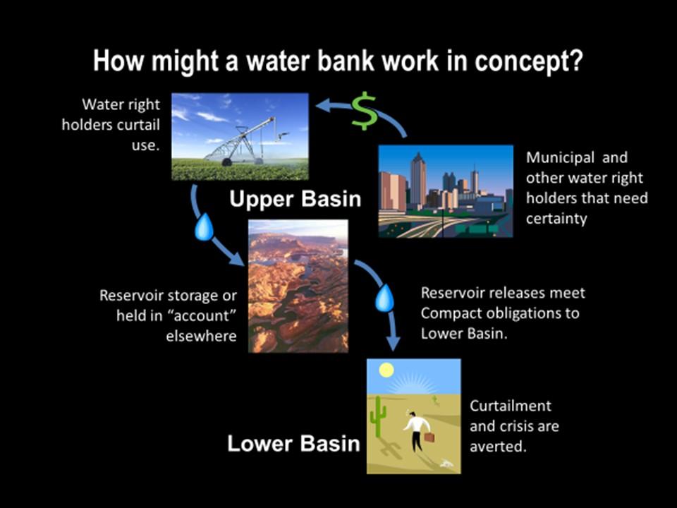 Water Bank.jpg