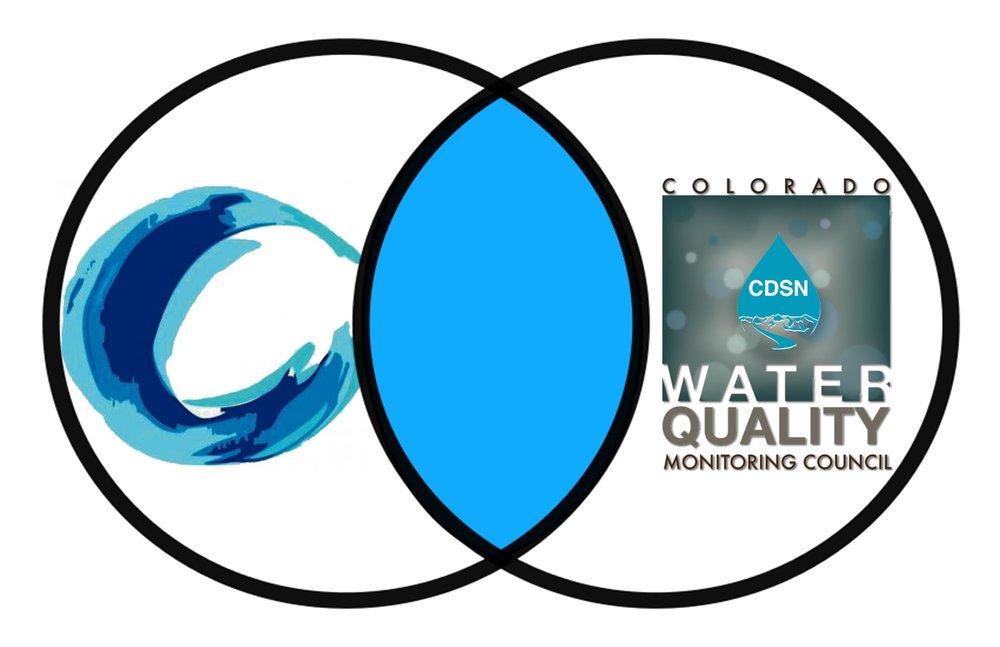 CWA & CDSN Common Goals.jpg