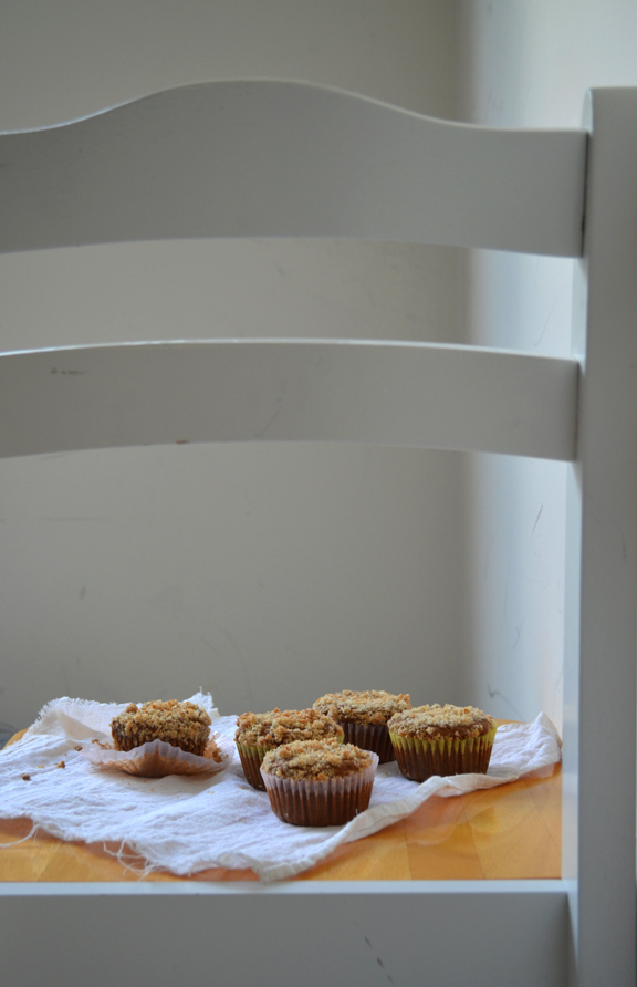 Cappuccino Muffins | Pass the Cocoa