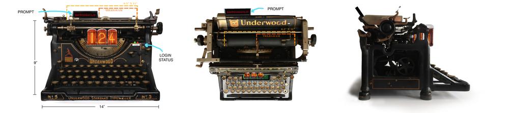 TWITTER X UNDERWOOD NO. 5