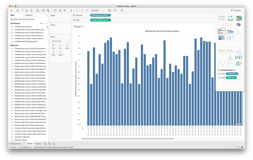 Data tables from Riffyn can be easily imported and visualized in Tableau