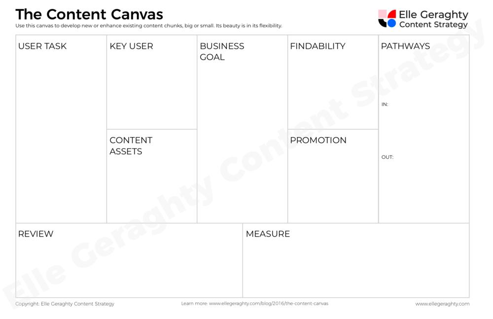 Content Canvas - Elle Geraghty Content Strategy.png