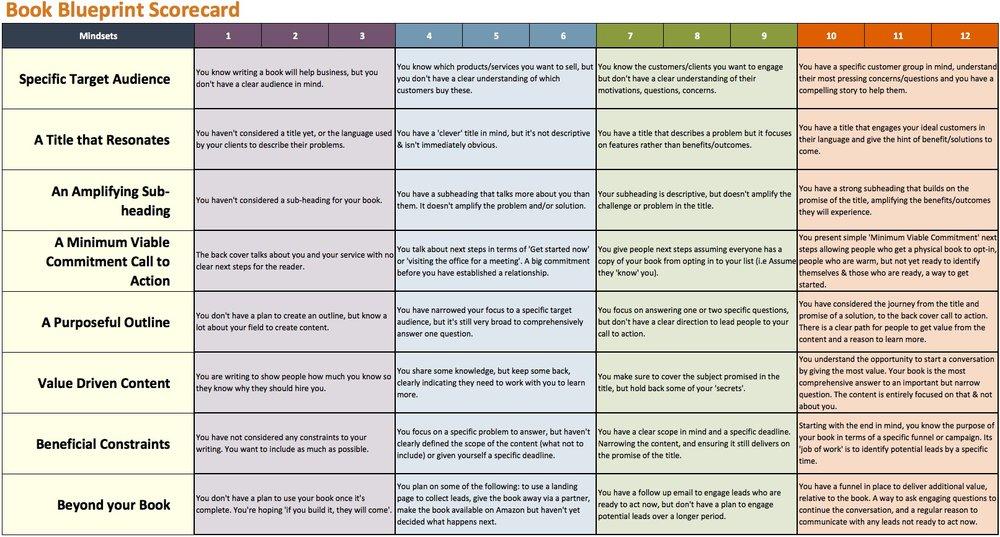 Book_Blueprint_Scorecard.jpg