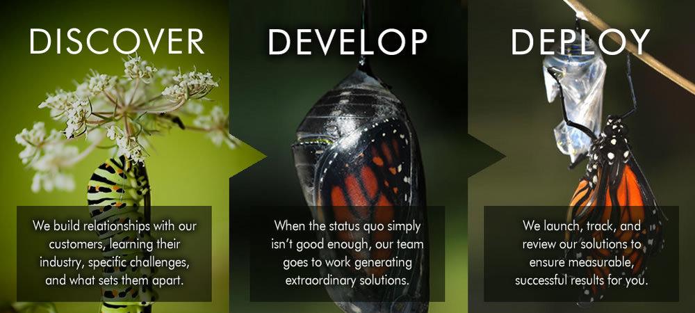 discover-develop-deploy