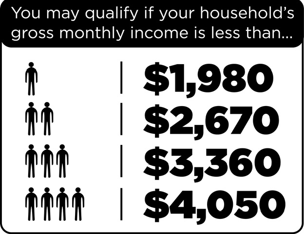 2015 Income Eligibility Chart.png