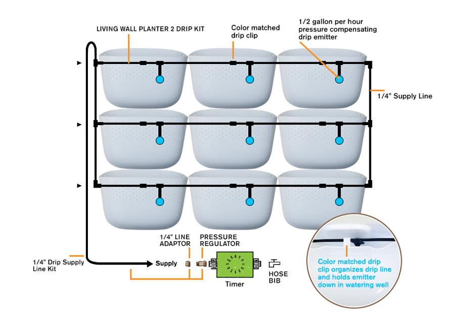 6_drip_irrigation.jpg