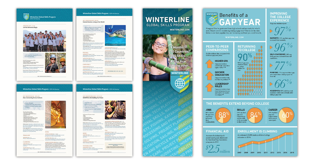 Winterline outreach materials