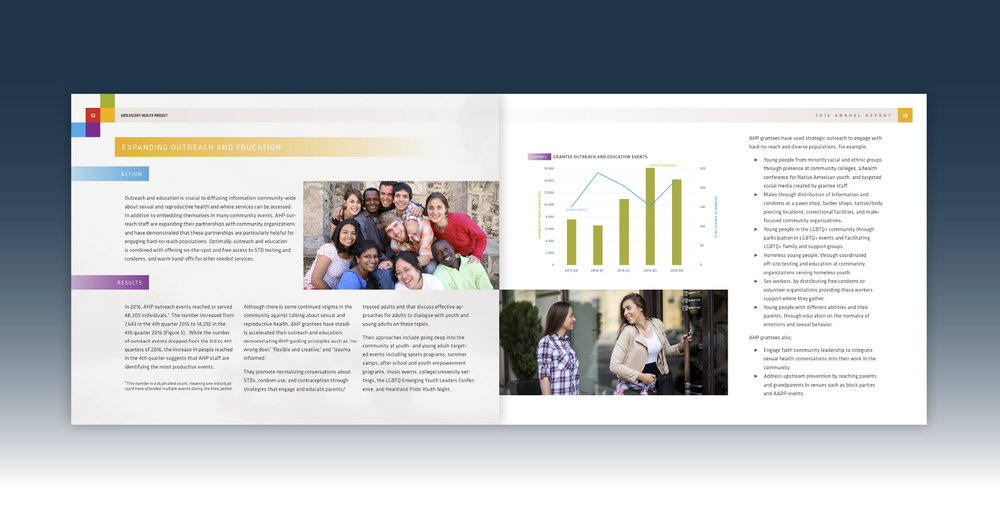 AHP Annual report