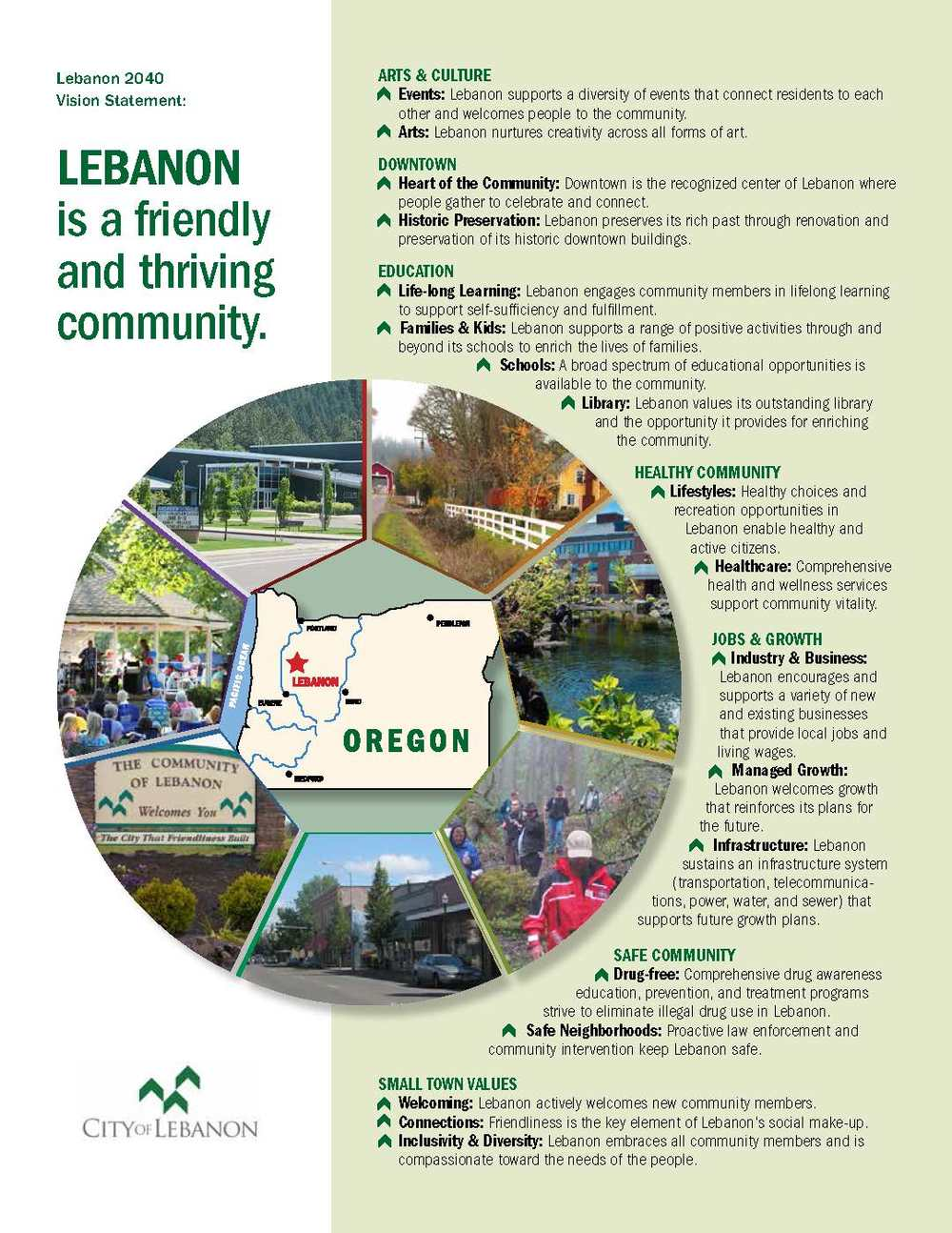 Lebanon Vision 2040  Lebanon, OR