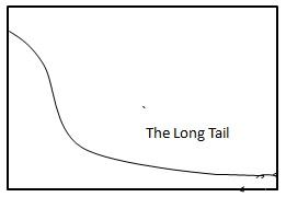 Long Tail .jpg