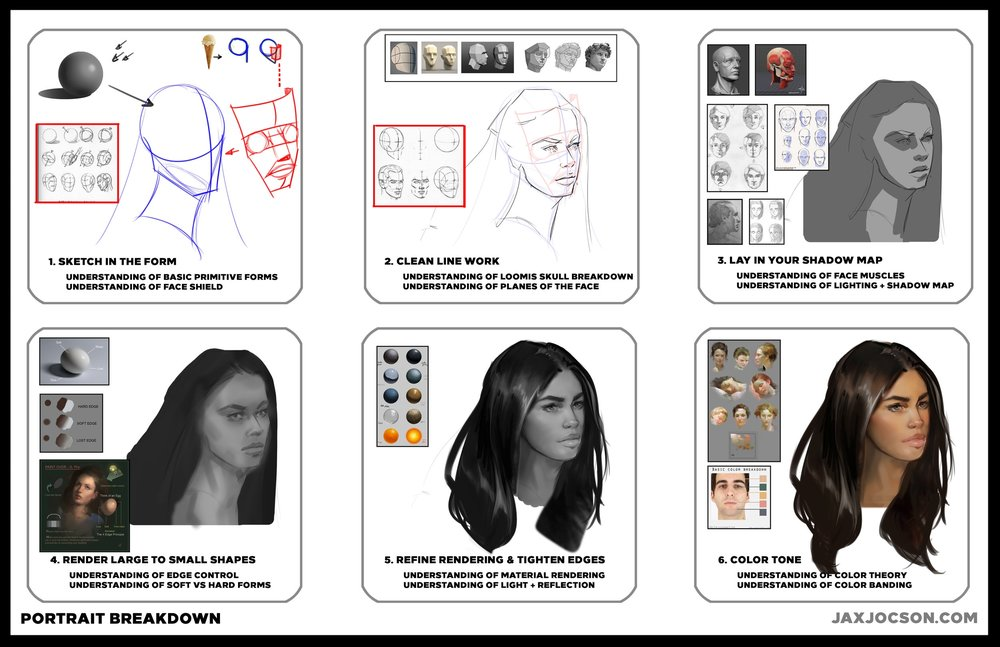 Portrait Tutorial - DIFFICULTY LEVEL: ★★★☆☆☆Step-by-step demo of a portrait from a sketch to black and white painting to a rendered, colored image. The art fundamentals & basic concepts needed to complete each step are included. > > Download the file! < <