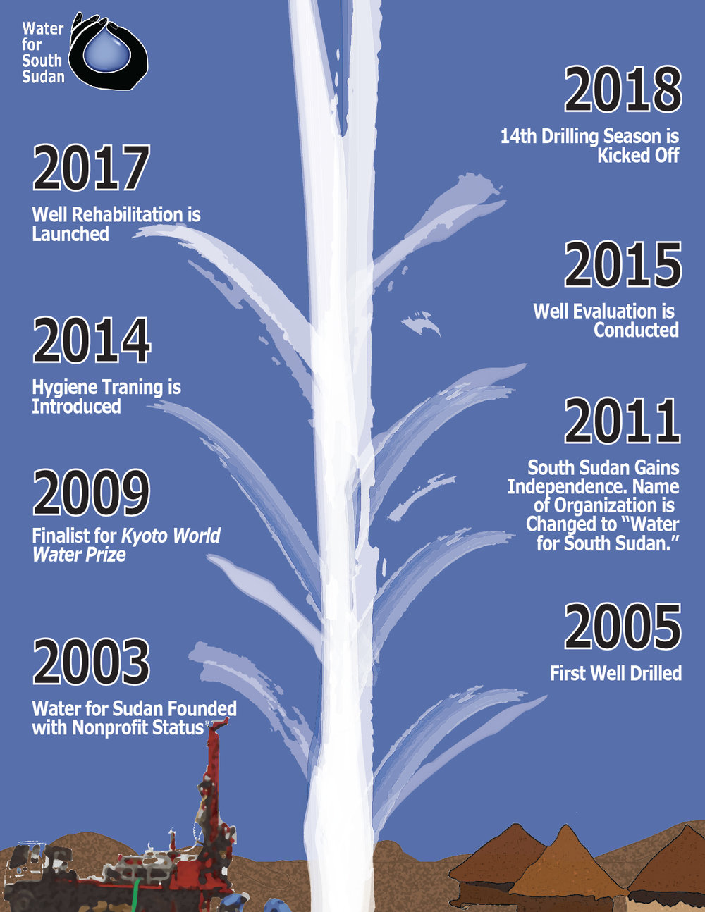 Timeline Infographic_Timeline Graphic.jpg