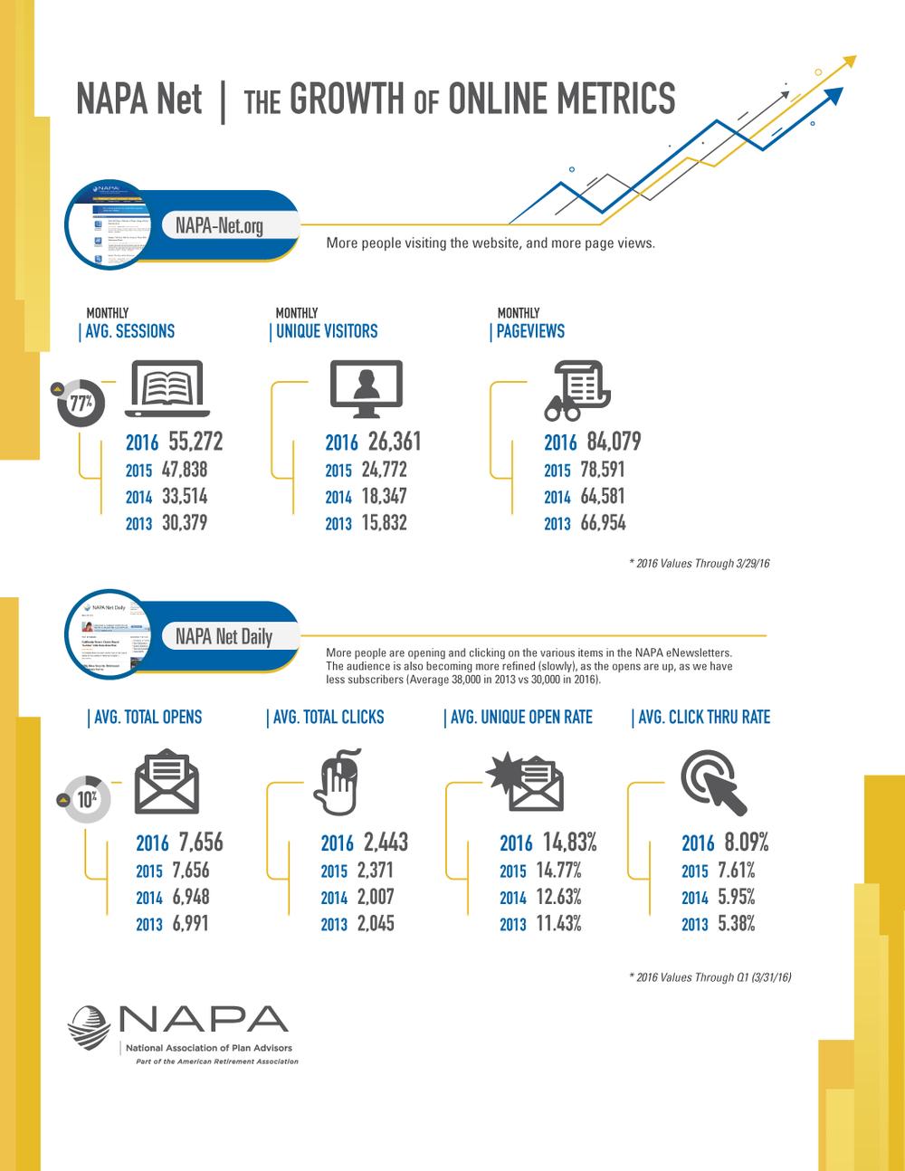 2016_NAPA_OnlineMetrics_Infograph_2.png