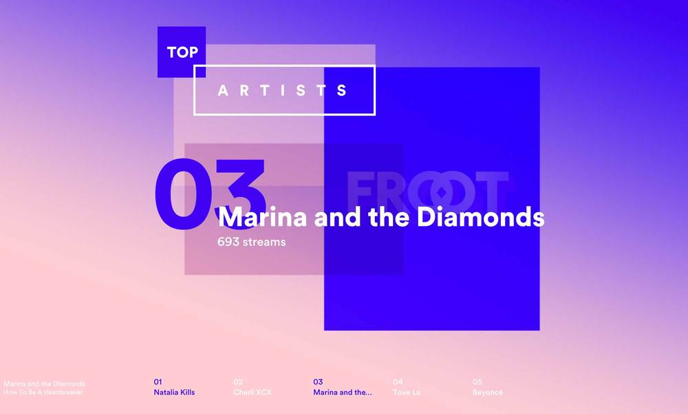 Spotify-03.jpg