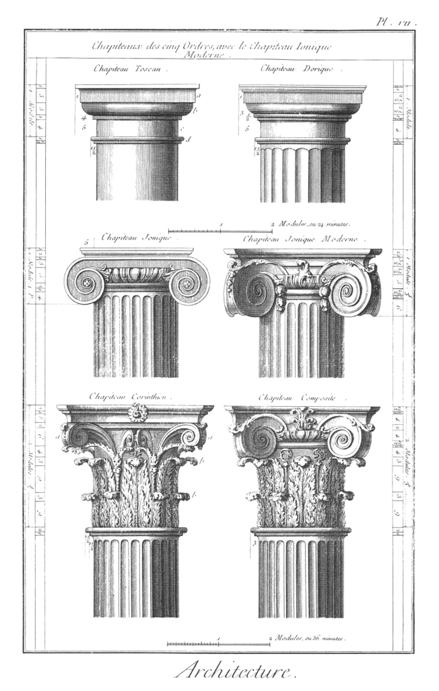 640px-Classical_orders_from_the_Encyclopedie.png